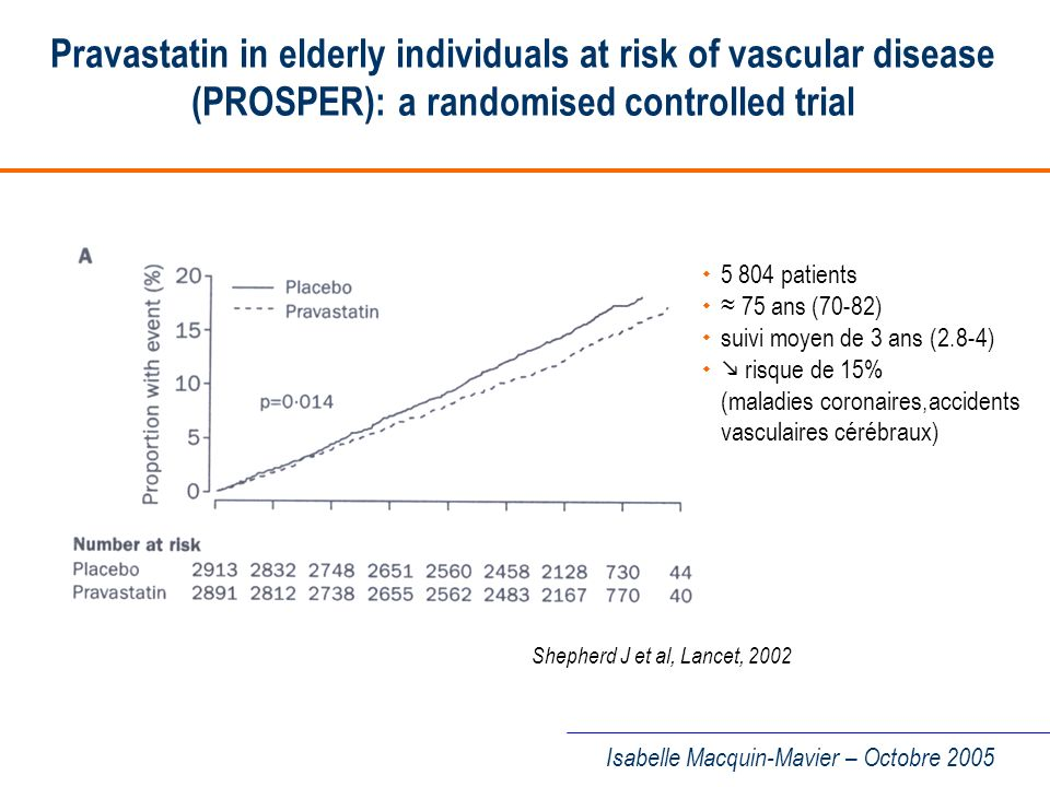 Pravastatin in elderly individuals at risk of vascular disease (PROSPER): a randomised controlled trial
