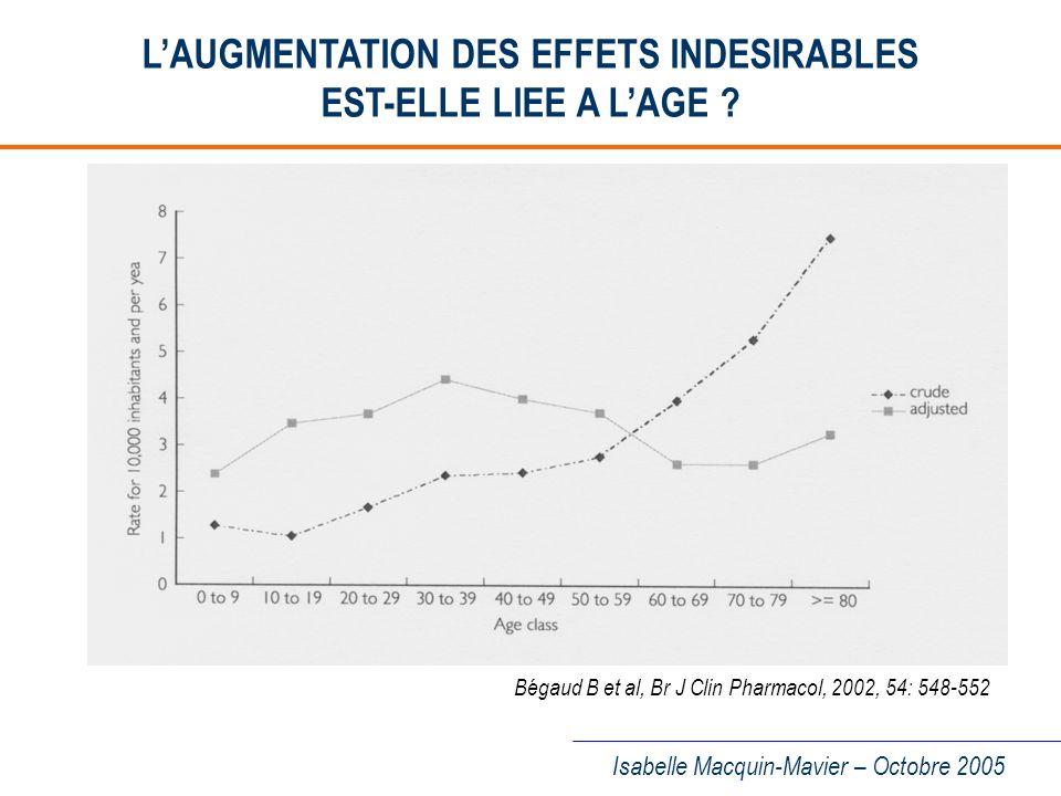 L'AUGMENTATION DES EFFETS INDESIRABLES EST-ELLE LIEE A L'AGE