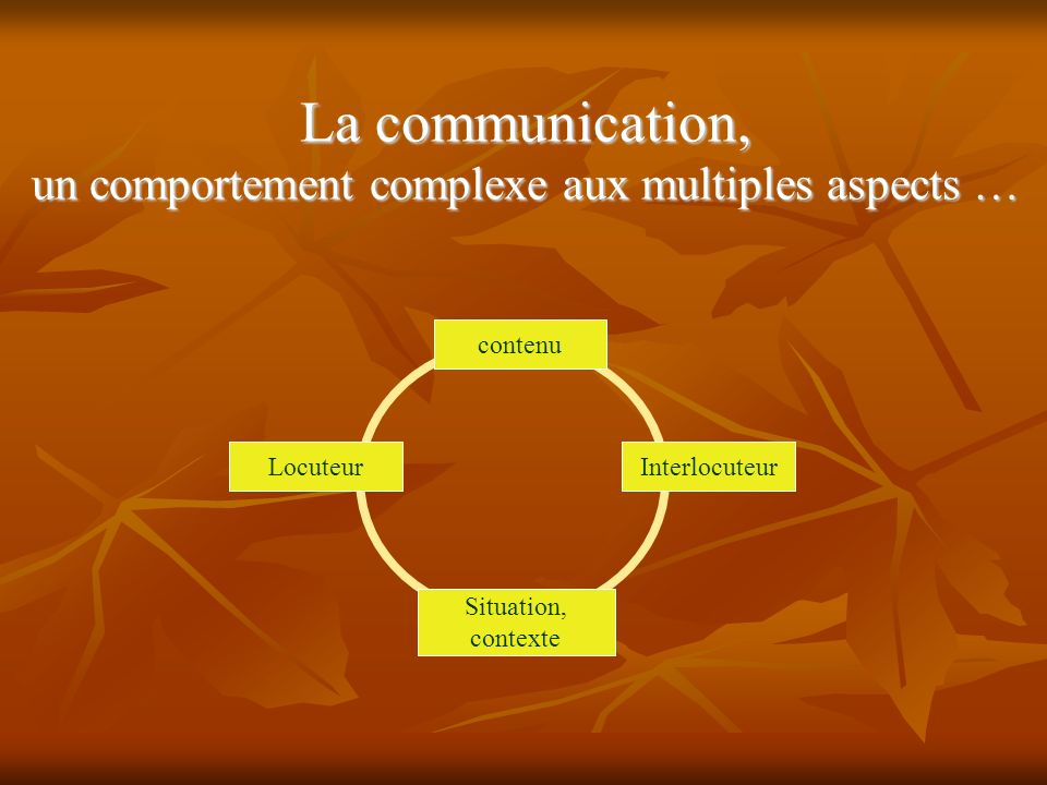 La communication, un comportement complexe aux multiples aspects …
