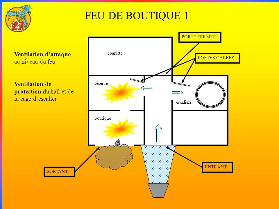 FEU DE BOUTIQUE 1 Ventilation d'attaque au niveau du feu