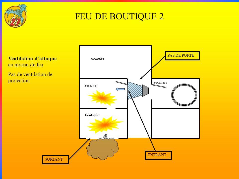 FEU DE BOUTIQUE 2 Ventilation d'attaque au niveau du feu