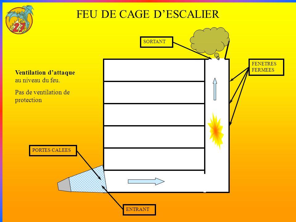 FEU DE CAGE D'ESCALIER Ventilation d'attaque au niveau du feu.