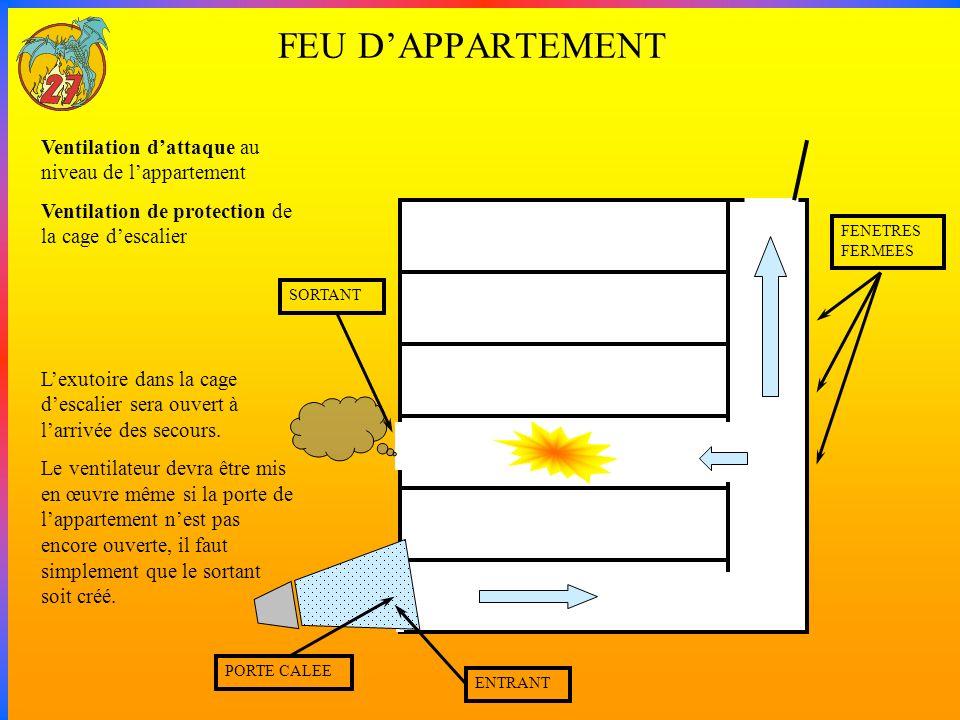 FEU D'APPARTEMENT Ventilation d'attaque au niveau de l'appartement