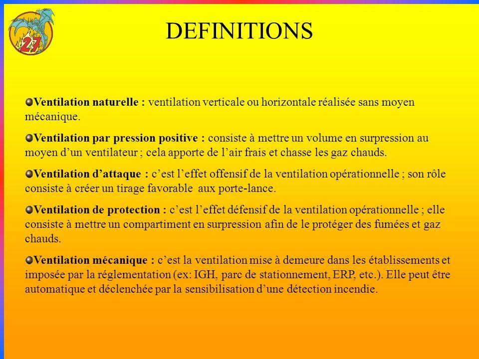 DEFINITIONS Ventilation naturelle : ventilation verticale ou horizontale réalisée sans moyen mécanique.