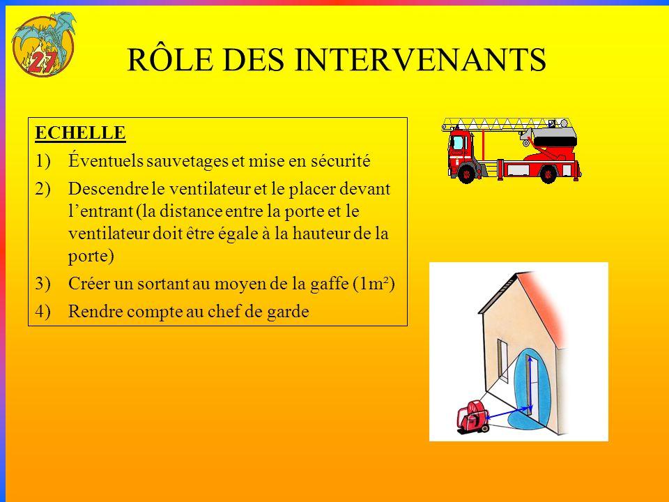 RÔLE DES INTERVENANTS ECHELLE Éventuels sauvetages et mise en sécurité