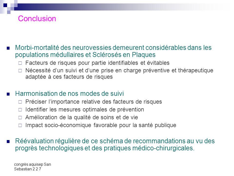 Conclusion Morbi-mortalité des neurovessies demeurent considérables dans les populations médullaires et Sclérosés en Plaques.