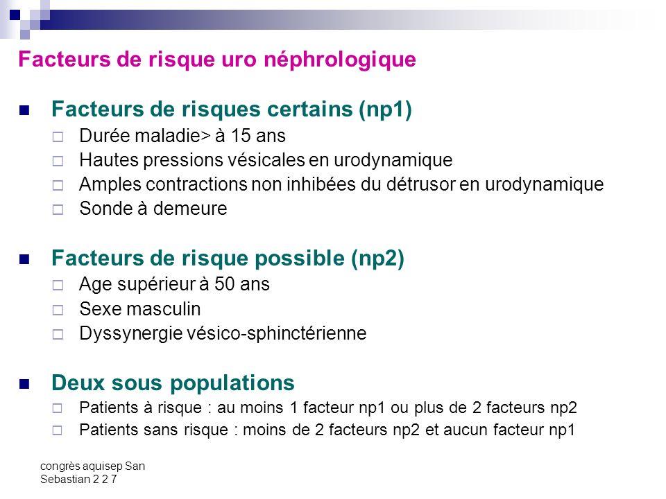 Facteurs de risque uro néphrologique