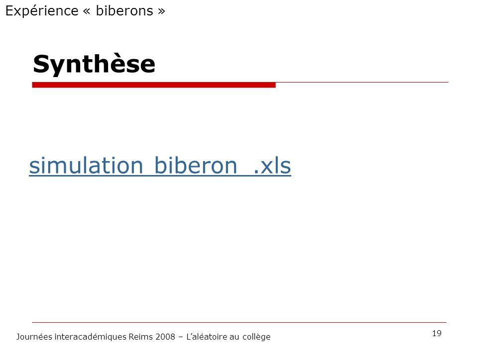 Journées interacadémiques Reims 2008 – L'aléatoire au collège