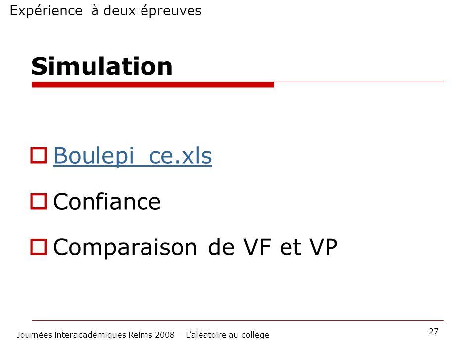 Simulation Boulepi_ce.xls Confiance Comparaison de VF et VP
