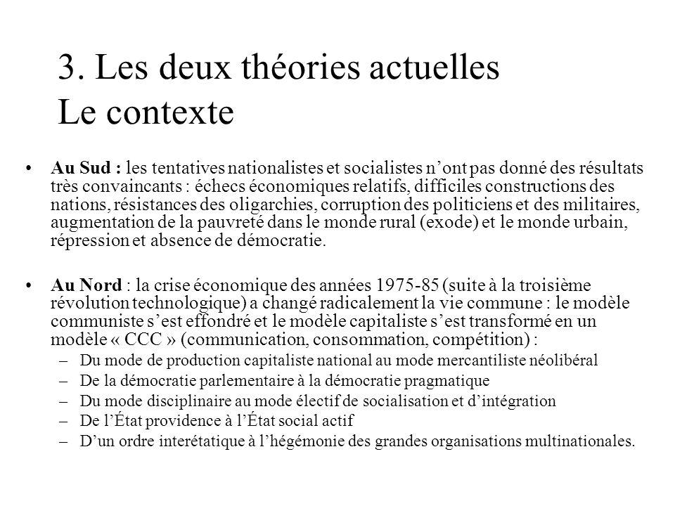 3. Les deux théories actuelles Le contexte