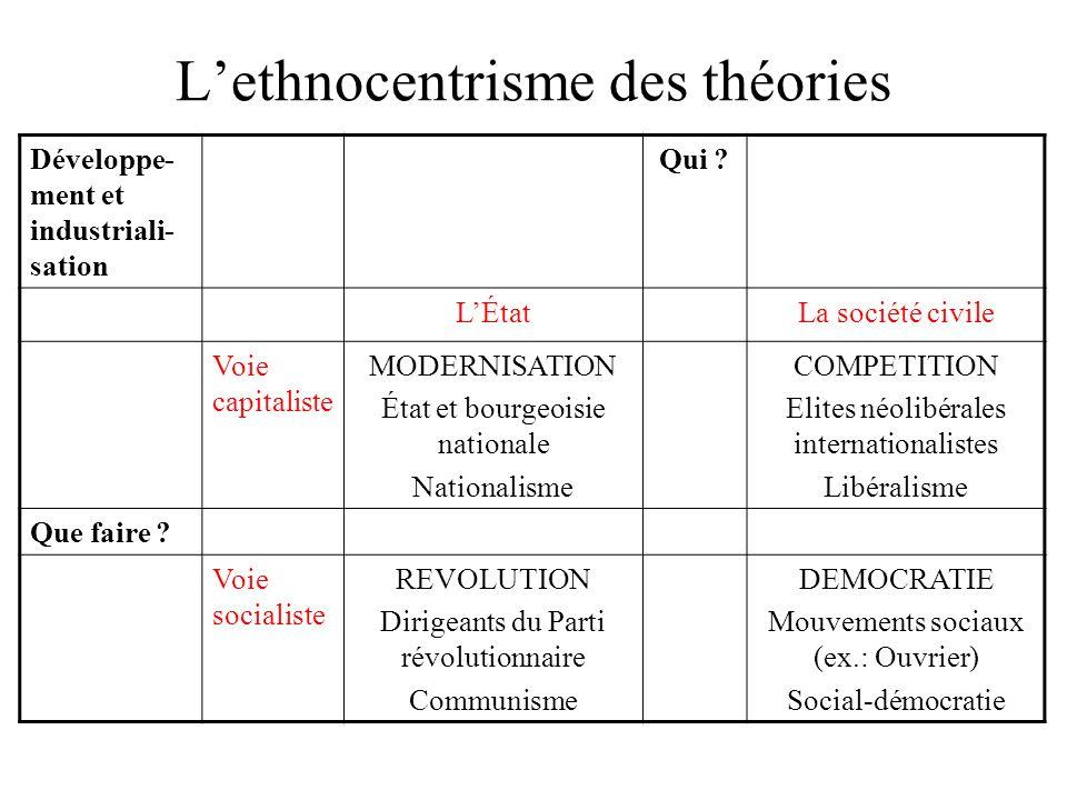 L'ethnocentrisme des théories