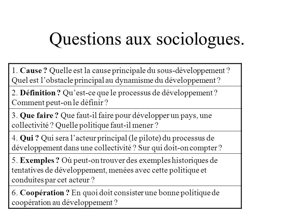 Questions aux sociologues.