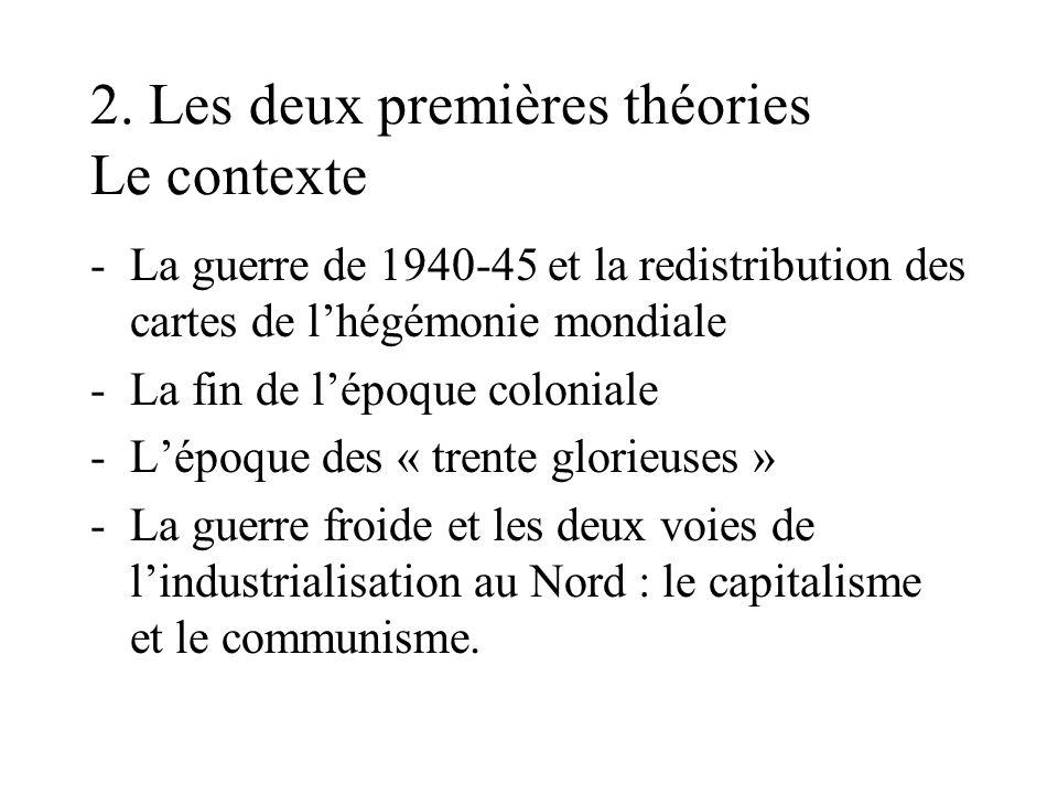 2. Les deux premières théories Le contexte