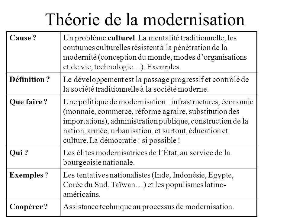 Théorie de la modernisation
