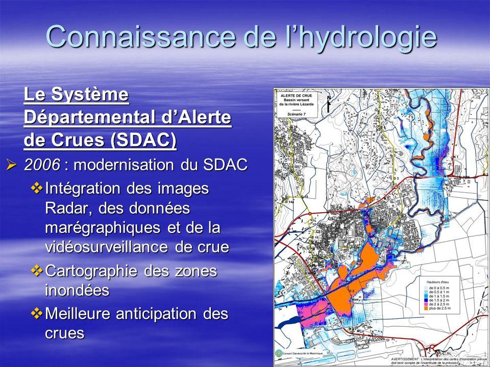 Connaissance de l'hydrologie