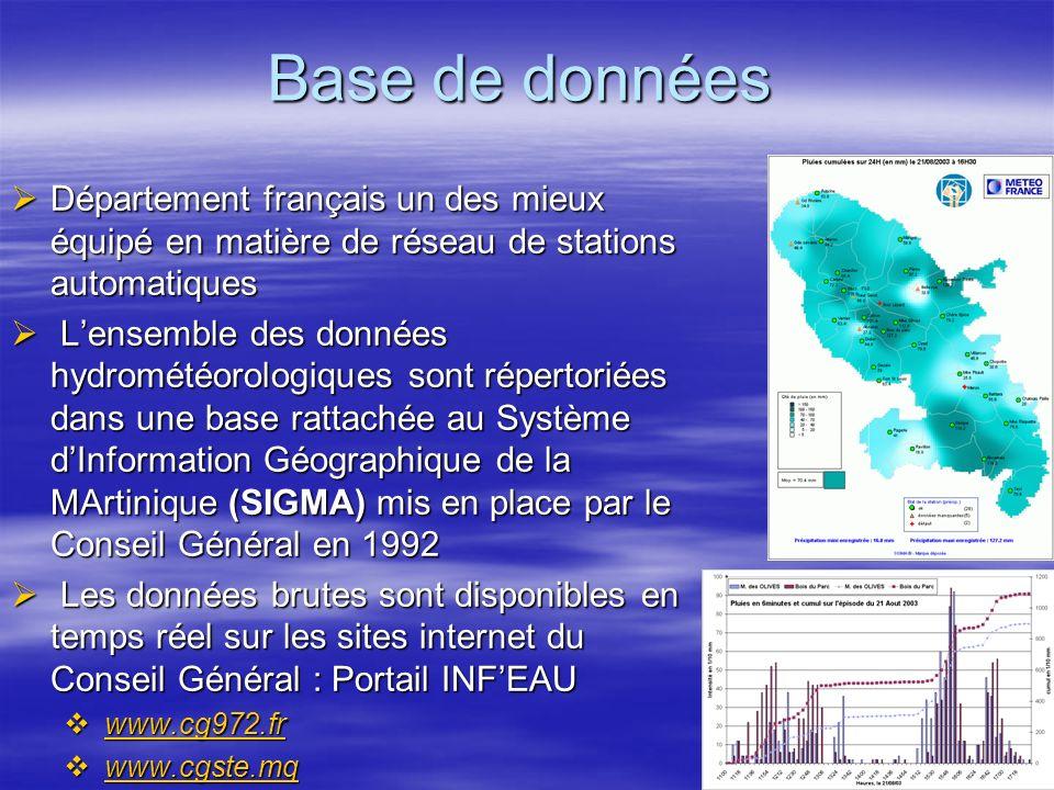 Base de données Département français un des mieux équipé en matière de réseau de stations automatiques.