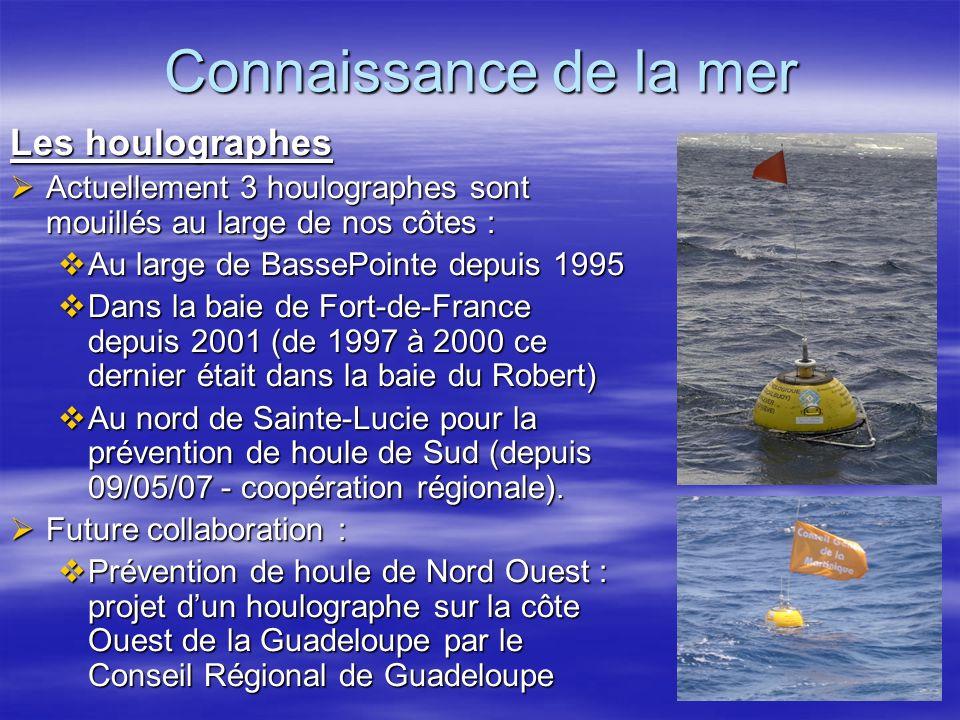 Connaissance de la mer Les houlographes