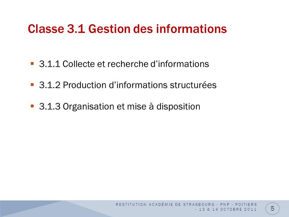 Classe 3.1 Gestion des informations
