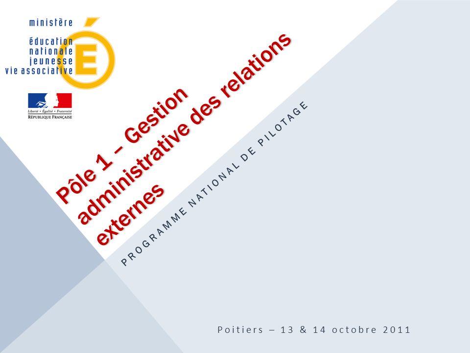 Pôle 1 – Gestion administrative des relations externes