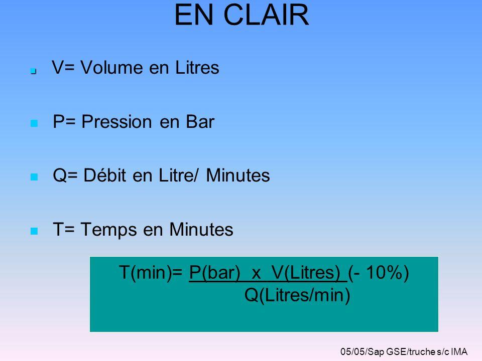 T(min)= P(bar) x V(Litres) (- 10%)