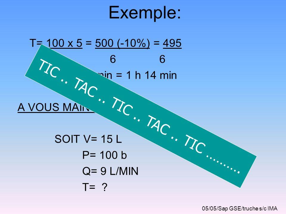Exemple: TIC .. TAC .. TIC .. TAC .. TIC ……….