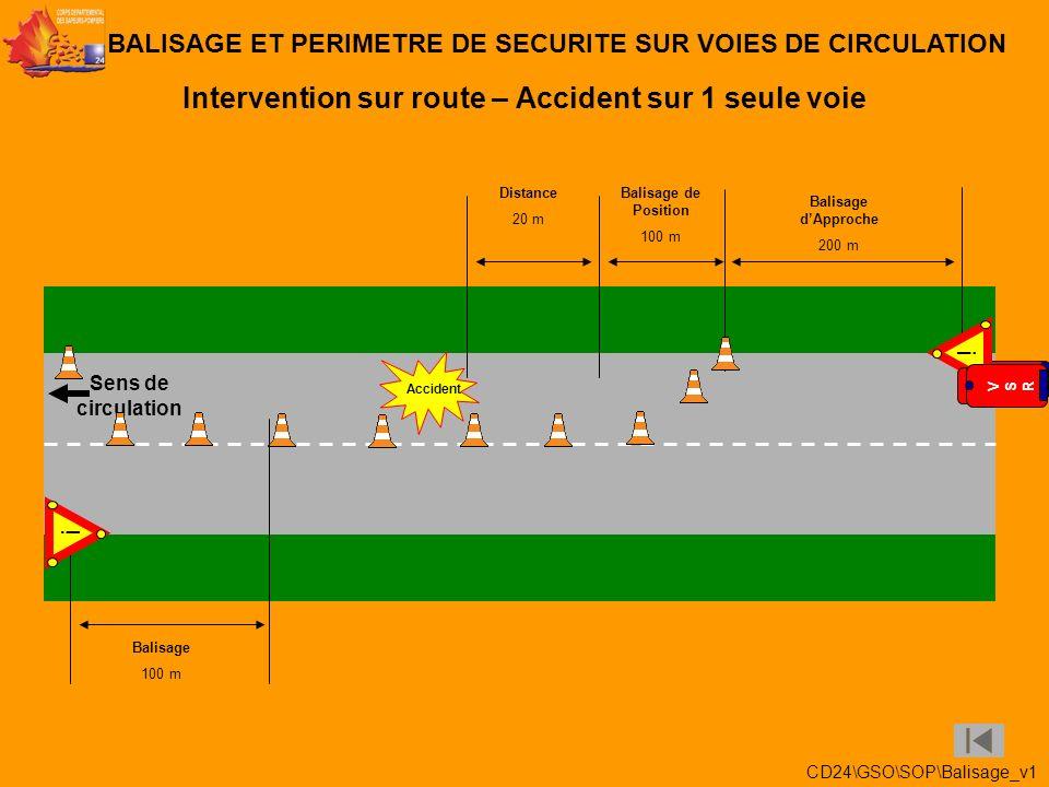Intervention sur route – Accident sur 1 seule voie