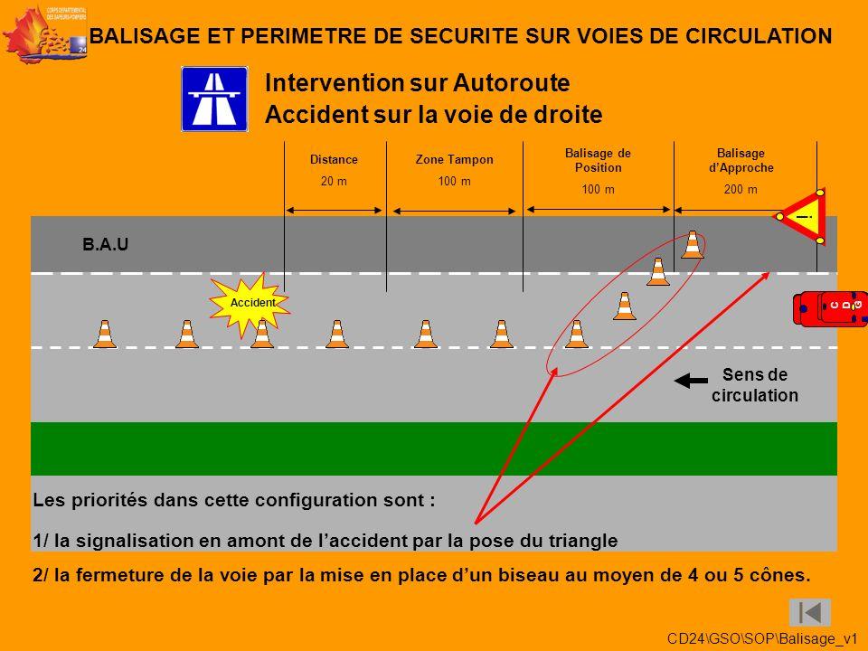 Balisage et perimetre de securite sur voies de circulation for Dans cette voie