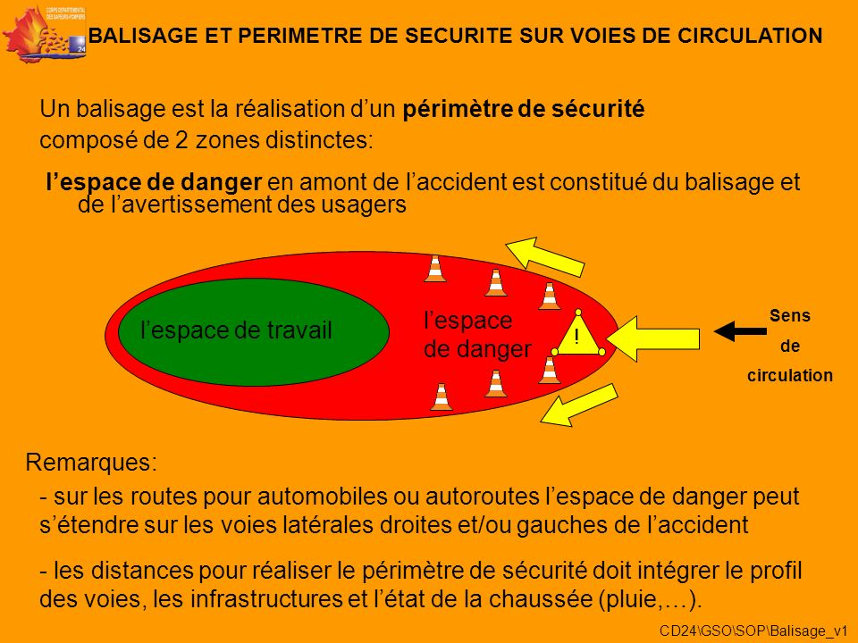 BALISAGE ET PERIMETRE DE SECURITE SUR VOIES DE CIRCULATION