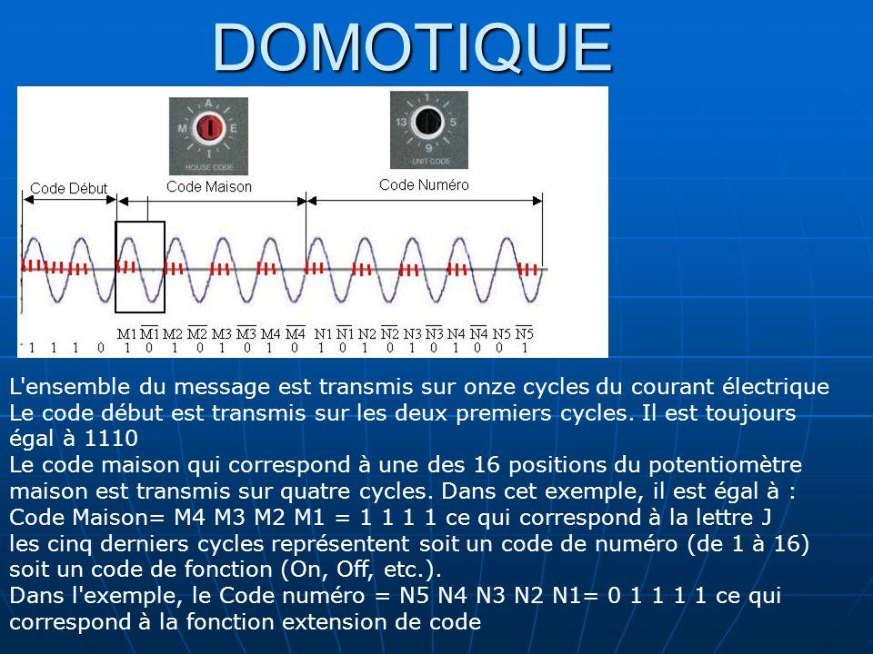DOMOTIQUE L ensemble du message est transmis sur onze cycles du courant électrique.