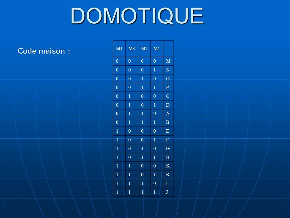 DOMOTIQUE M4 M3 M2 M1 M 1 N O P C D A B E F G H K I J Code maison :