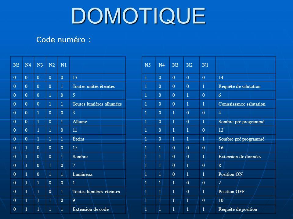 DOMOTIQUE Code numéro : N5 N4 N3 N2 N1 13 1 Toutes unités éteintes 5