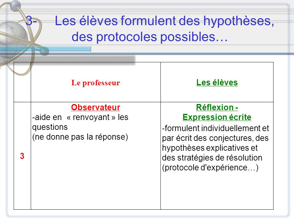 3- Les élèves formulent des hypothèses, des protocoles possibles…