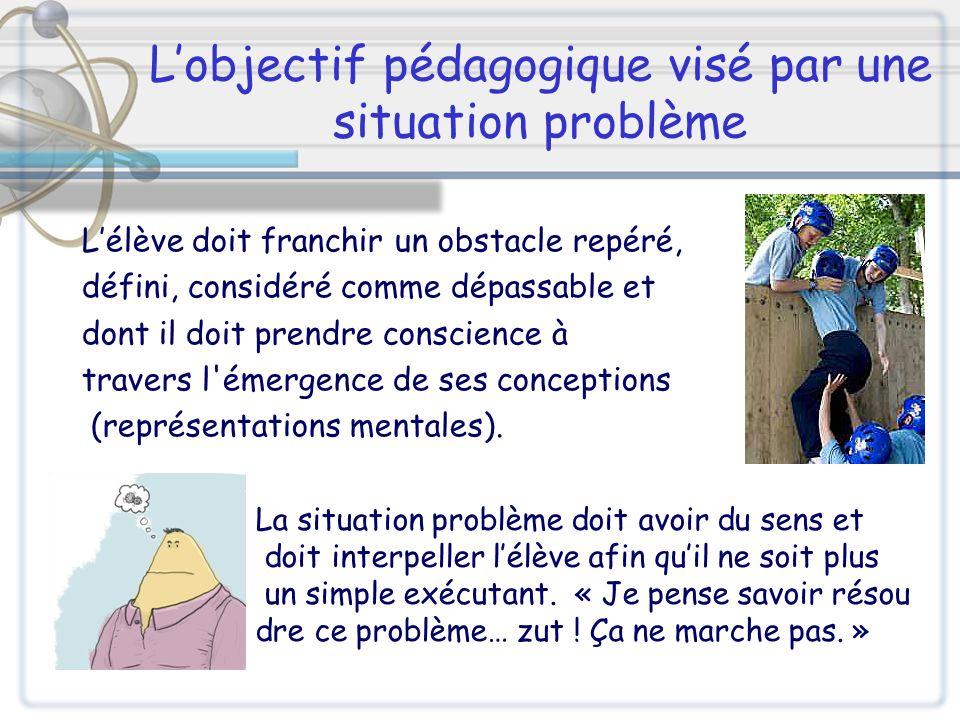 L'objectif pédagogique visé par une situation problème
