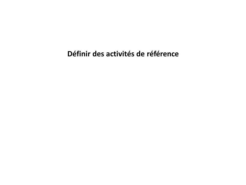 Définir des activités de référence