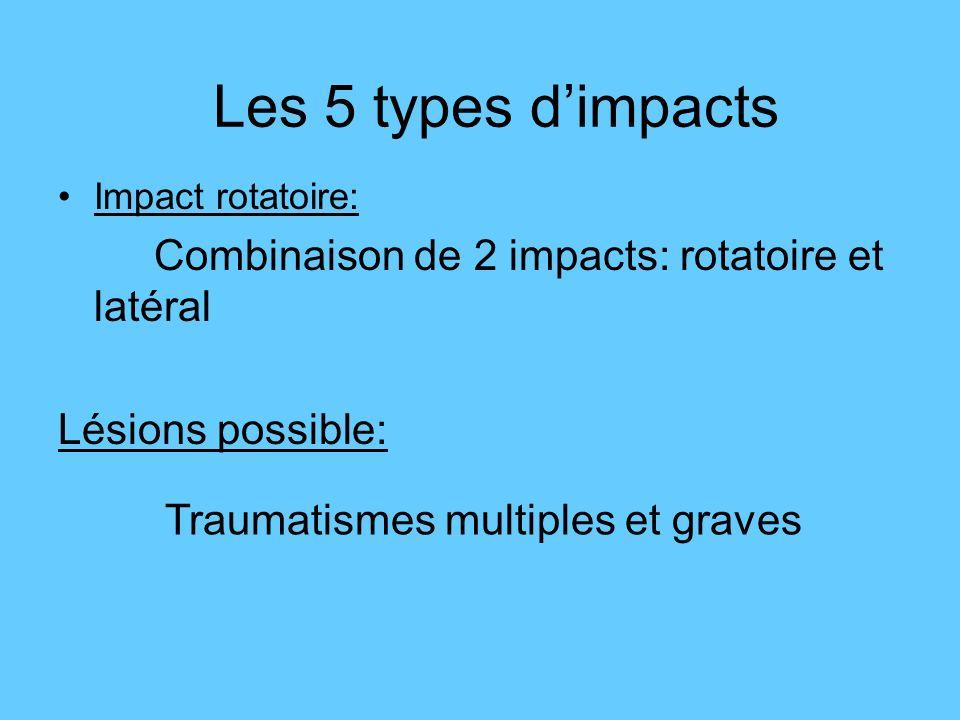 Les 5 types d'impacts Combinaison de 2 impacts: rotatoire et latéral