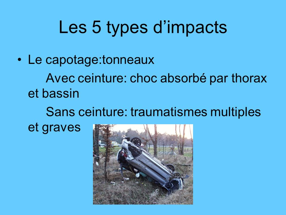 Les 5 types d'impacts Le capotage:tonneaux