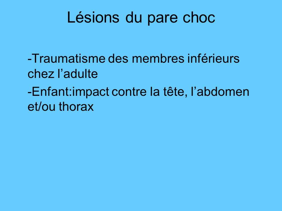 Lésions du pare choc -Traumatisme des membres inférieurs chez l'adulte