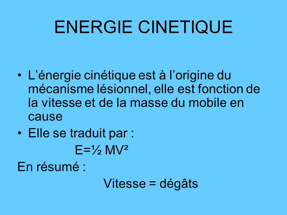 ENERGIE CINETIQUE L'énergie cinétique est à l'origine du mécanisme lésionnel, elle est fonction de la vitesse et de la masse du mobile en cause.
