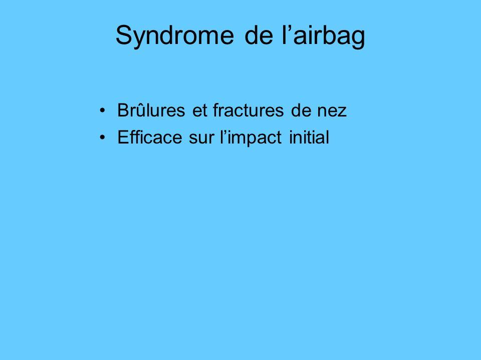 Syndrome de l'airbag Brûlures et fractures de nez