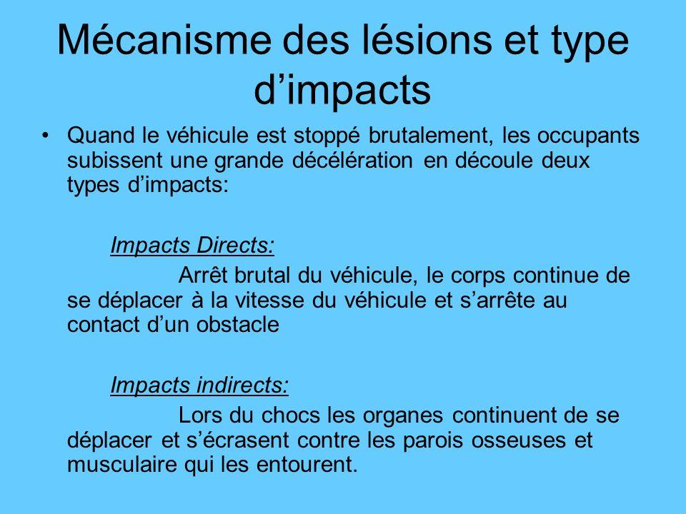 Mécanisme des lésions et type d'impacts