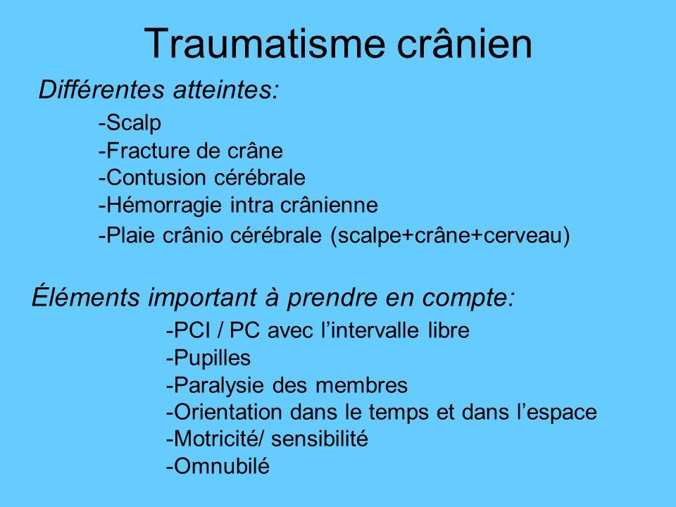 Traumatisme crânien Différentes atteintes: -Scalp