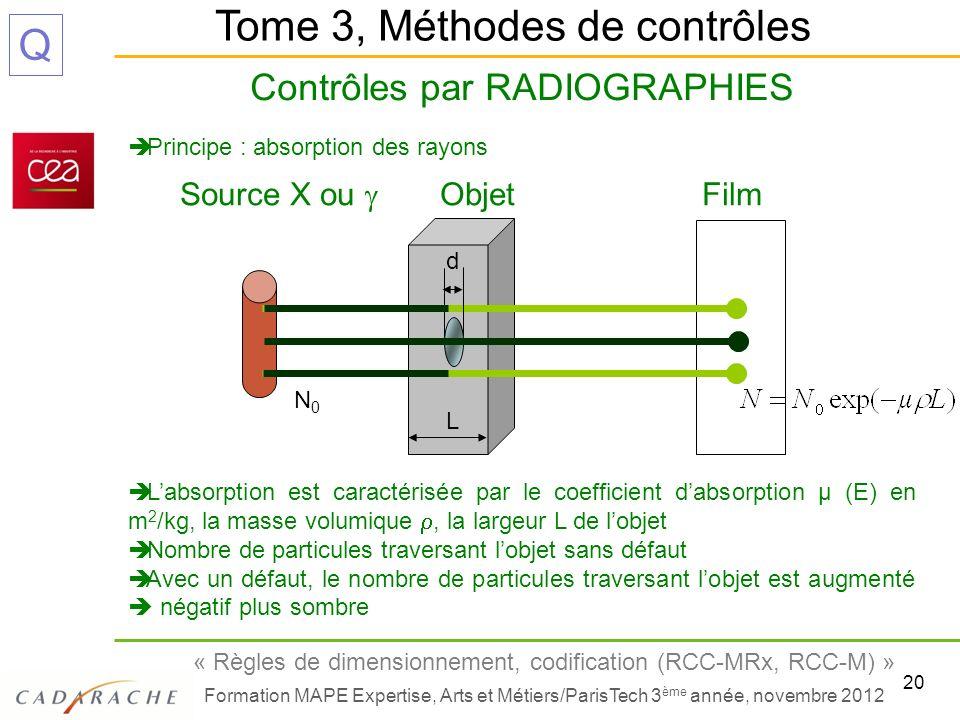 Introduction d finitions g n ralit s ppt video for Nombre de m2 par personne bureau