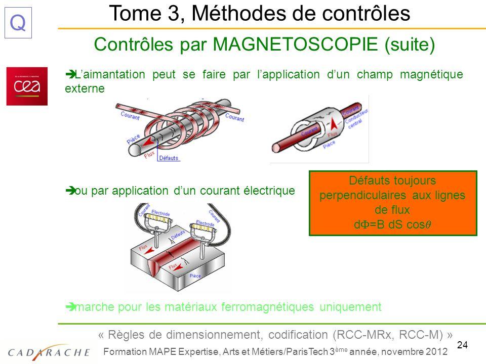 Tome 3, Méthodes de contrôles