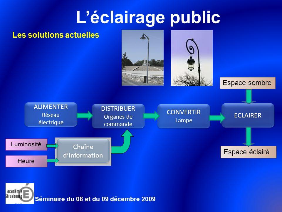 L'éclairage public Les solutions actuelles Espace sombre ALIMENTER