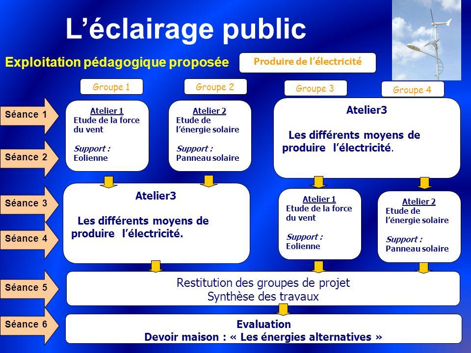 L'éclairage public Exploitation pédagogique proposée