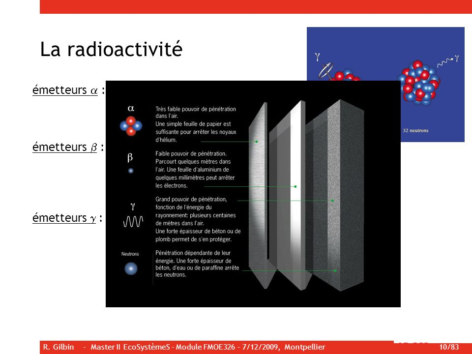 La radioactivité émetteurs  : émission d'un noyau d'hélium
