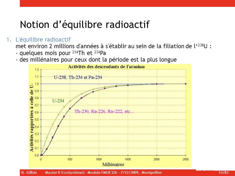 Notion d'équilibre radioactif