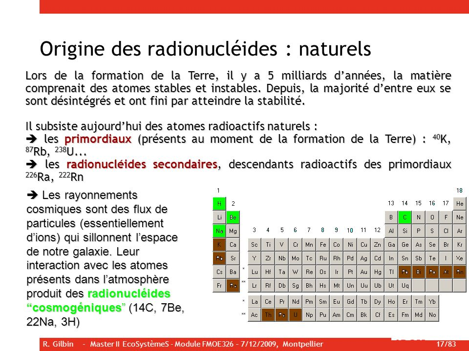 Origine des radionucléides : naturels