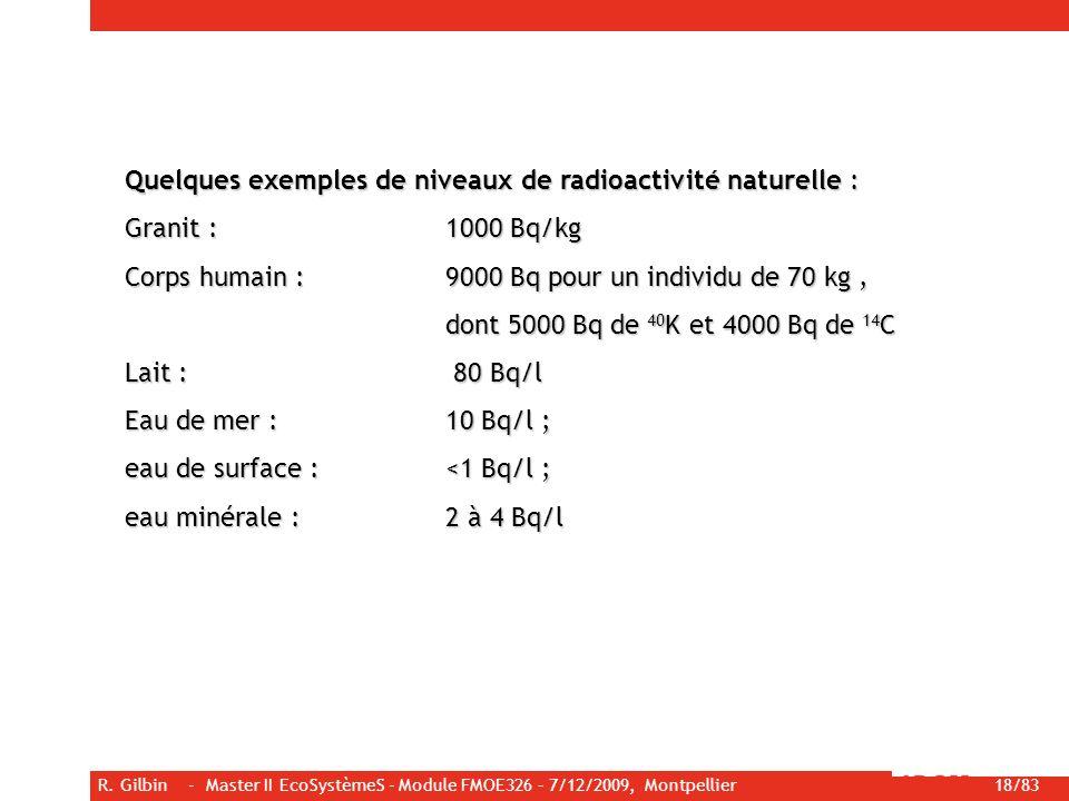Quelques exemples de niveaux de radioactivité naturelle :