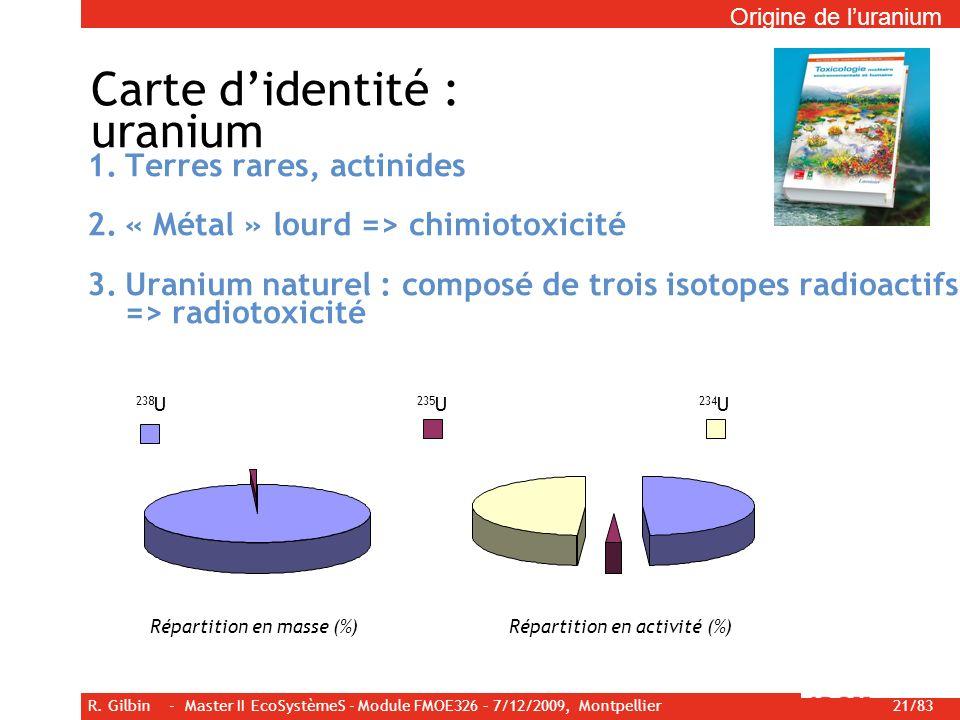 Carte d'identité : uranium